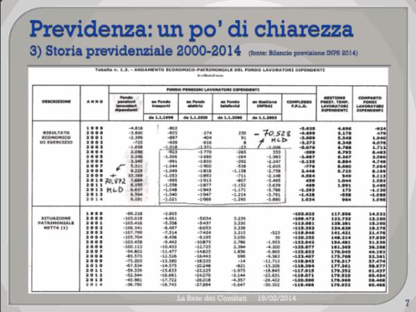 Incontro Rete - PD 19/02/2013 slide 7